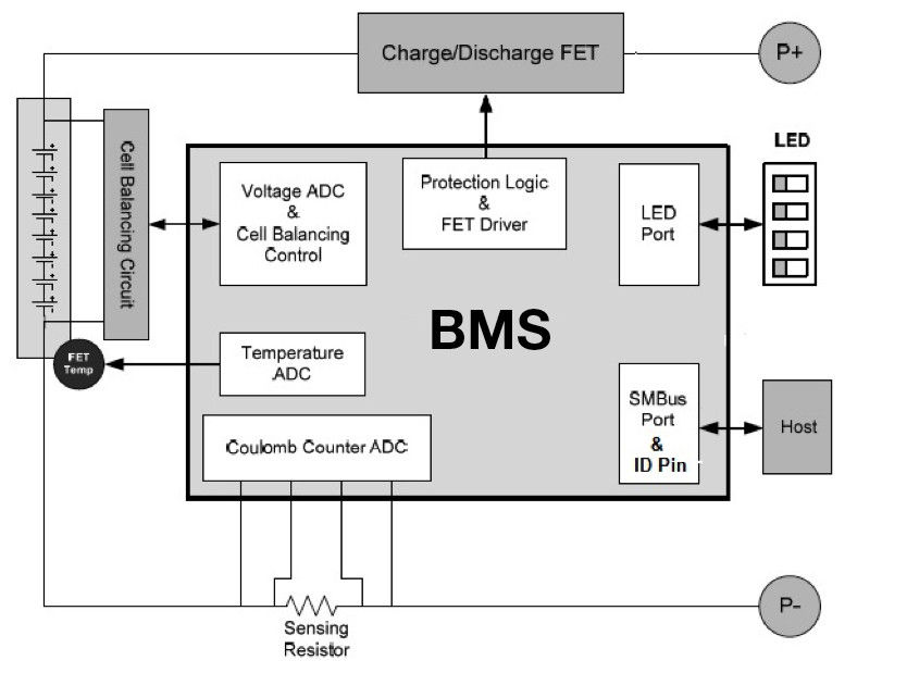 Battery Block Diagram Wiring Diagram